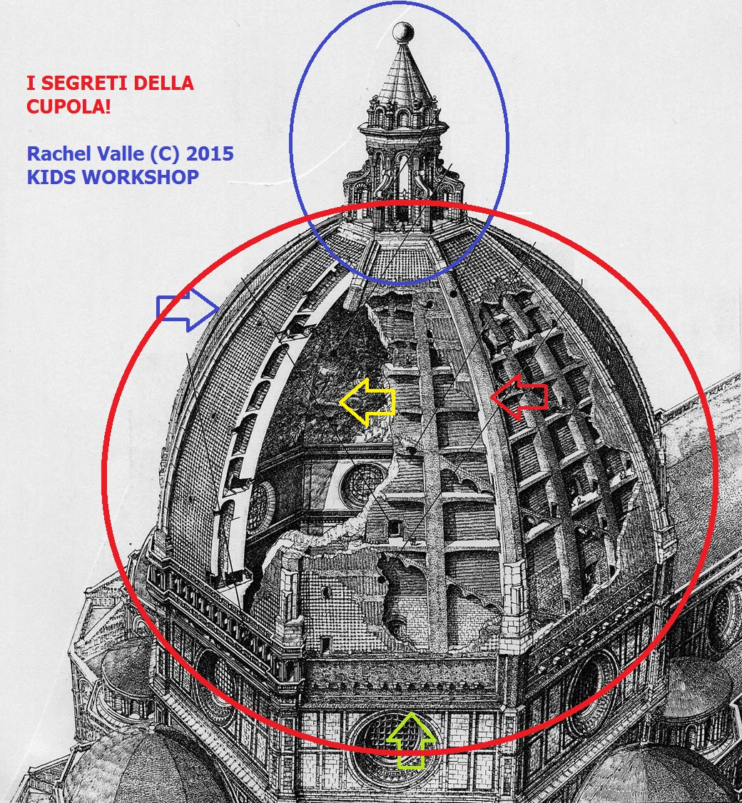 Brunelleschi genio o folle architetto i segreti della cupola con i segreti della cupola con il giardino di rachel 3807385327 il giardino di rachel di f rachel valle guida qualificata di firenze e provincia visite sciox Image collections